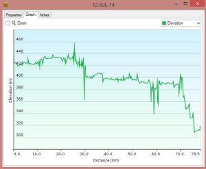 Brent Run Elevation